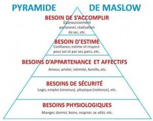 pyramide_de_maslow-6597c